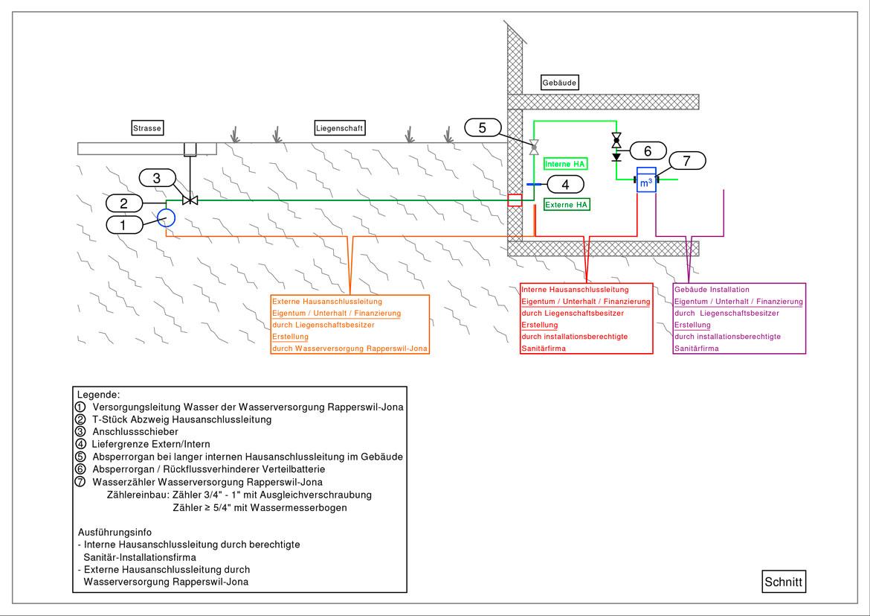 Ziemlich Elektrischer Gebäude Schaltplan Galerie - Schaltplan Serie ...